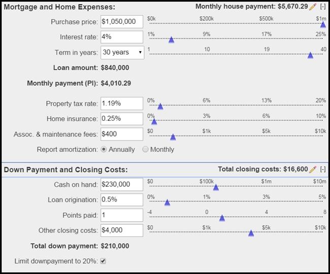 2-15_Rent-vs-Buy_Medians-Comp_A