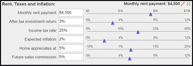 2-15_Rent-vs-Buy_Medians-Comp_B