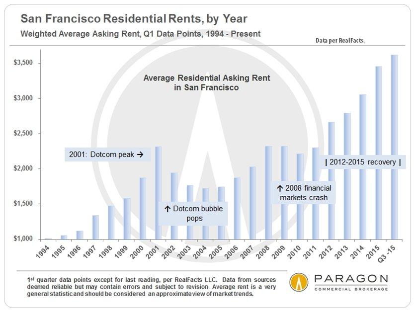 Courtesy Paragon Real Estate